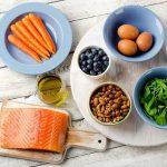 какая еда полезна для хорошего зрения