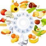 витамины и глаза
